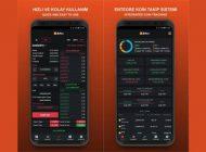 Bitci.com Mobil Uygulamasını Kullanıma Sundu
