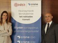 Hitit, Kargo Yazılımı İle Uluslararası Arenada Büyümesini Sürdürüyor